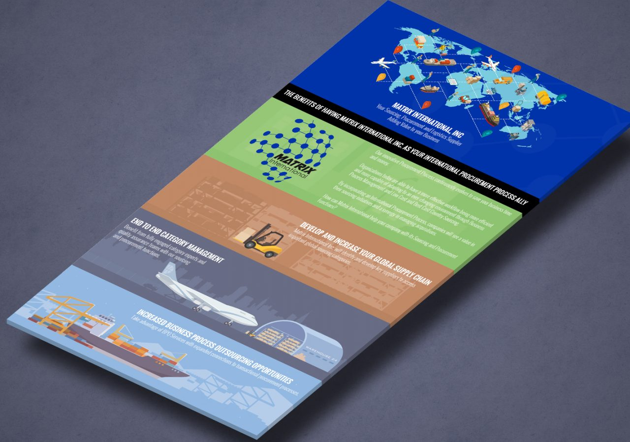 Infographic Design Thynks